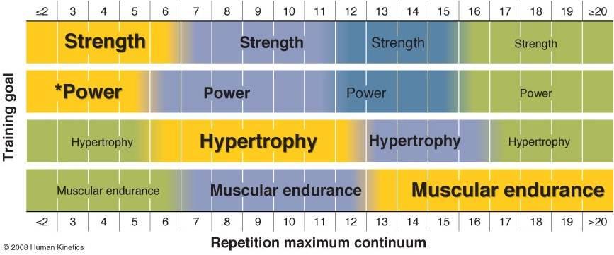 rep-continuum